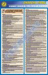 """Стенд (плакат) """" Кодекс законів про працю України"""" (витяги) (код 01.004)"""