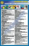 """Стенд (плакат) """"Перелік робіт з підвищеною небезпекою"""" (код 01.007)"""