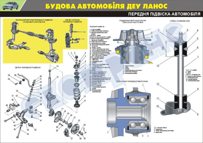 Схема подвески ланоса