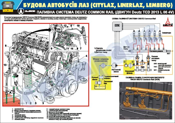common система deutz инструкции rail топливная