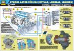 """Плакат """"Система охолодження двигуна (код 0111-07 LAZ)"""
