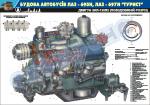 """Плакат """"Двигун ЗИЛ-130Я2 (поздовжній розріз"""""""