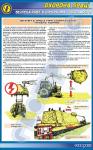"""Плакат """"Безпека праці при скиртуванні грубих кормів"""" 1140512"""