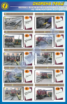 Безпека виконання маневрових робіт на поворотному колі депо