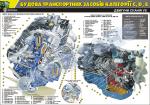 "Плакат ""Двигуни Сканія V8"""