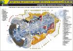 """Плакат """"Зчеплення та механічна коробка передач GR 900 з планетарним  демультиплікатором"""""""
