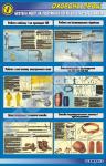 Безпека робіт на повітряних лініях електропередавання (№2)
