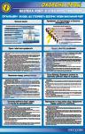Безпека робіт в електроустановках (організац.заходи в 1-му плакаті)