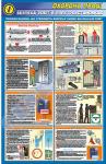 Безпека робіт в електроустановках (тех.заходи в 1-му плакаті)