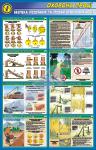 Безпека лісосічних та лісозаготівельних робіт (№1)