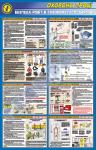 Безпека робіт в газовому господарстві (№1)