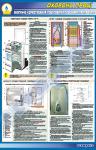 Безпечне користування побутовими газовими приладами