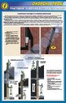 Улаштування та безпечна експлуатація газоходів