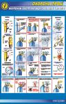 Безпечна експлуатація газових балонів