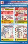 Первинні засоби пожежогасіння (вар.3)