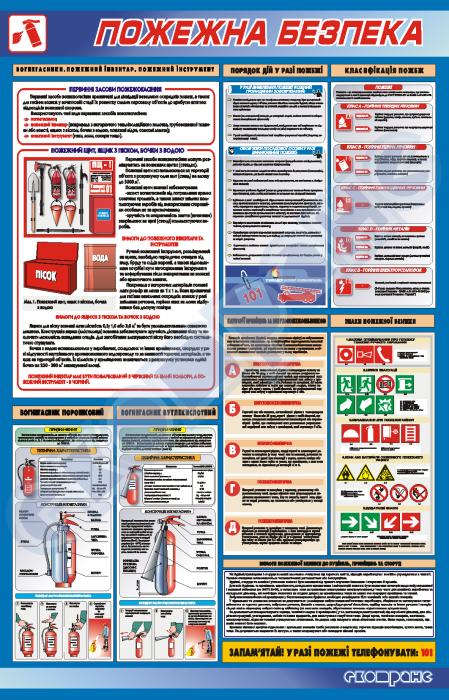 пожежна безпека на виробництві