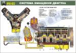Система змащення двигуна (4516112)