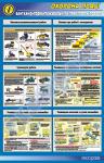 Вантажно-розвантажувальні та транспортні роботи