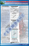 """Плакат """"Організація та умови виконання міжнародних автомобільних перевезень"""" 20603"""
