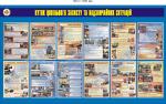 30109 Куток цивільного захисту та надзвичайних ситуацій (ЦЗ та НС)- 900х1500 мм