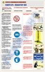"Плакат ""Ковальсько-ресорні роботи"" (код 45100-609)"