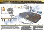 """Плакат  """"Система впорскування бензинового двигуна ВАЗ-2111"""" (код 45101A01)"""