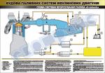 """Плакат  """"Система впорскування """"K -jetronik""""(код 45101A02)"""