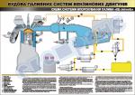 "Плакат  ""Система впорскування ""KE -jetronik""(код 45101A03)"