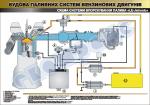"Плакат  ""Система впорскування LE -jetronik""(код 45101A05)"