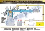"""Плакат  """"Система впорскування """"LH -jetronik""""(код 45101A06)"""