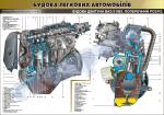 """Плакат """"Будова двигуна ВАЗ-21083. Поперечний розріз""""(код 45101В02)"""