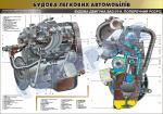 """Плакат """"Будова двигуна ВАЗ-2111. Поперечний розріз""""(код 45101В03)"""