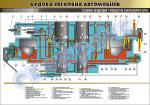 "Плакат ""Схема будови і робота карбюратора""(код 45101В05)"