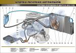 """Плакат """"Система охолодження двигуна ВАЗ-21083""""(код 45101В08)"""
