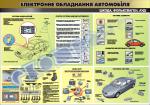 """Плакат """"Електронне обладнання автомобіля"""" 45101E02"""