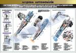 """Плакат """"Системи дизельного впорскування з насос-форсункою та ПНВТ"""" 45101E05"""