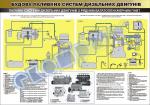 """Плакат """"Паливні системи дизельних двигунів з рядним багатоплунжерним ПНВТ"""" 45101E06"""