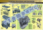 """Плакат """"Кривошипно-шатунний і газорозподільний механізми"""" 45101E12"""