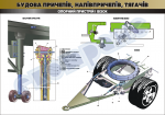 """Плакат """"Опорний пристрій і візок"""" 45102A09"""