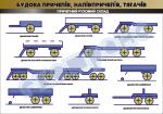 """Плакат """"Причіпний рухомий склад"""" 45102A10"""