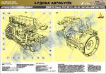 """Плакат """"Двигун Дойтц. Загальний вигляд"""" (код 4510303)"""