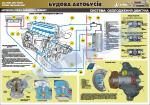 """Плакат """"Система охолодження двигуна"""" (код 4510308)"""