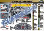 Плакат «Органи керування та контрольні прилади»