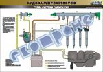Плакат «Схема системи Сommon rail» 4510405