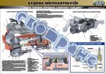 Плакат «Задня головна передача з муфтою «ГАЛЬДЕКС» 4510410