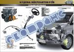Плакат «Рульове керування» 4510411