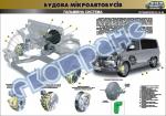 Плакат «Гальмівна система» 4510412