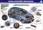 """Плакат """"Газобалонний автомобіль-компоненти газобалонної установки для роботи на зрідженому газі"""" (лист 1)"""