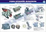 """Плакат """"Двигуни FSI з турбонаддувом"""""""