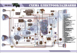 """Плакат """"Схема електрообладнання"""""""